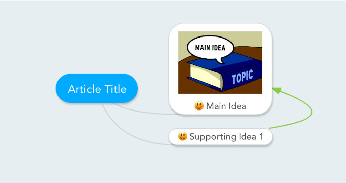 Mindmeister offers a collaborative mind mapping tool.