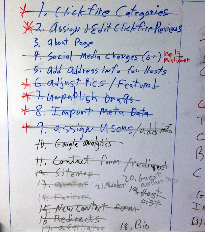 The Whiteboard for the Redesign
