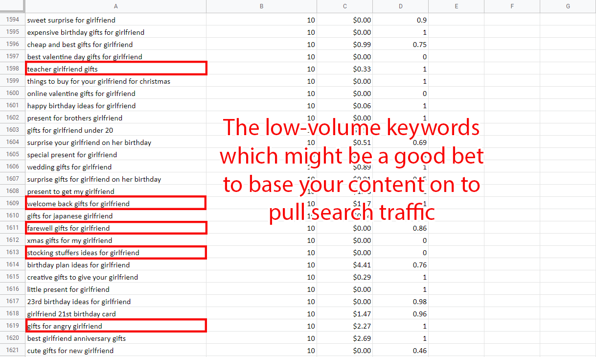 Picking the long-tail keywords from the results