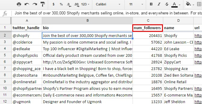 sort by followers in google sheets
